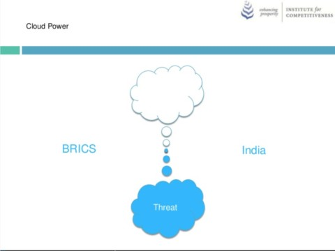 The power of I (India) in BRIC