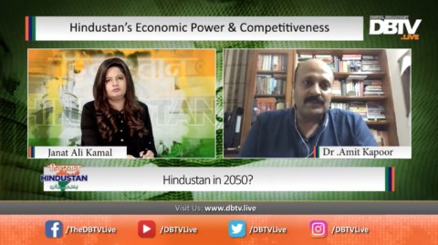 Hindustan's Economic Power and Competitiveness